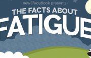 diabetic fatigue infographic